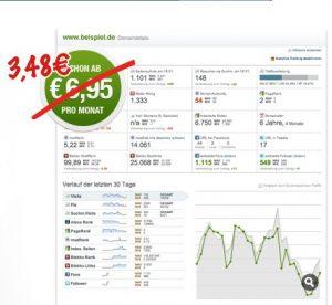 seitwert - für goneo Kunden günstiger: schon ab 3,48 Euro im Monat