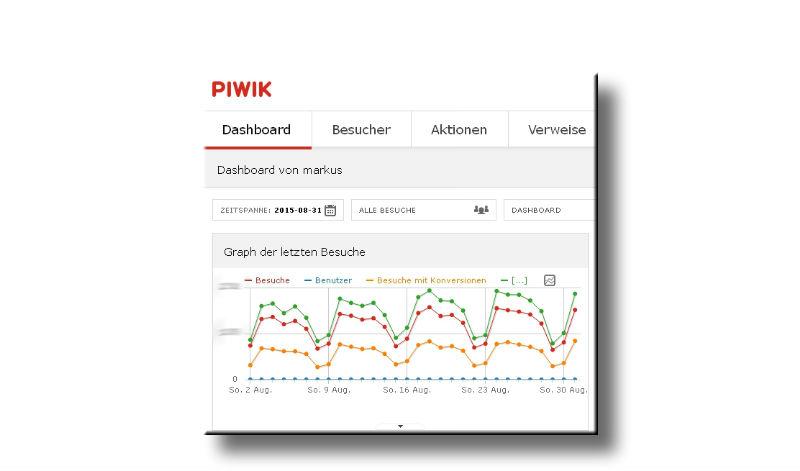 Dashboard Piwik Screenshot