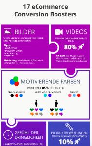 Infografik Conversion Optimisation