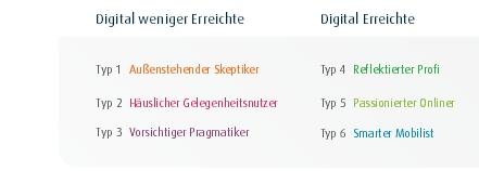 screenshot_digitalindex2015_typen