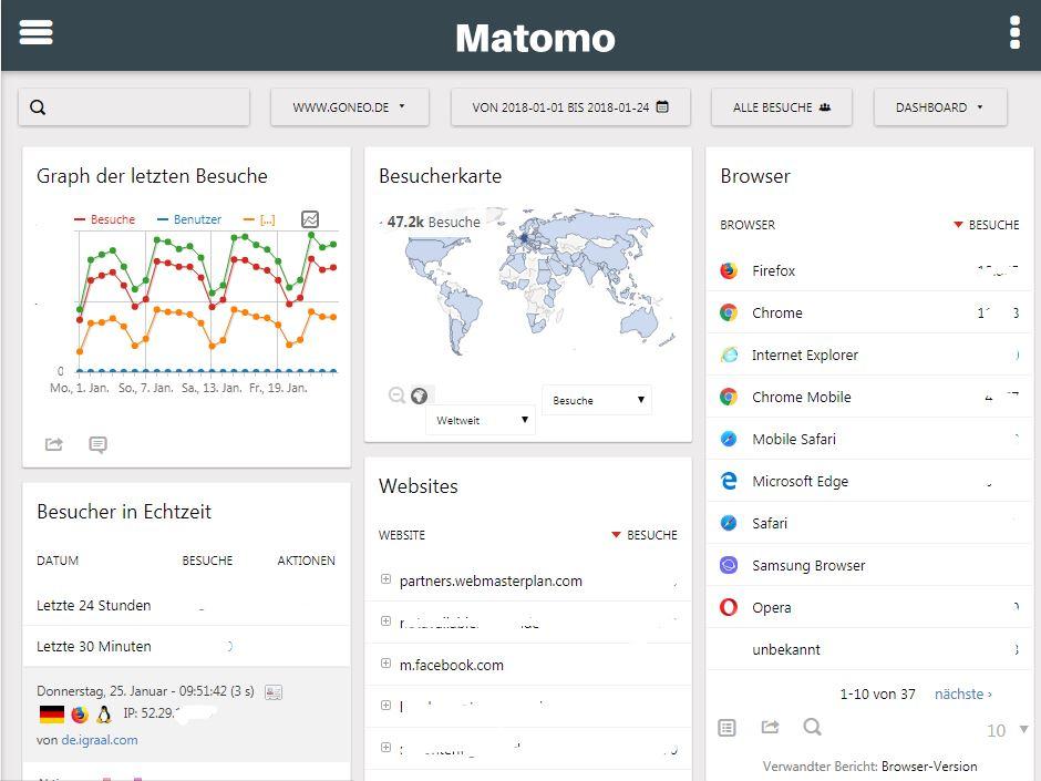 Matomo formerly known as Piwik